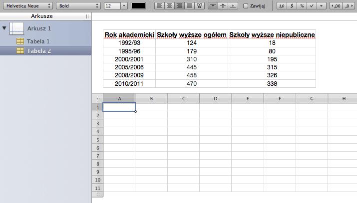 Dodanie drugiej tabeli do arkusza